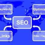 How To Approach The Basics of On-Page SEO