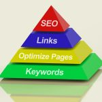 SEO Tips That Are Efficient for Your Blog Posts
